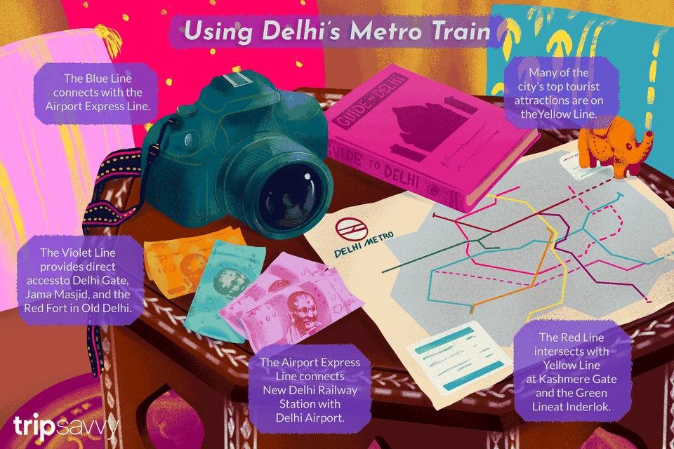 Delhi Metro Train