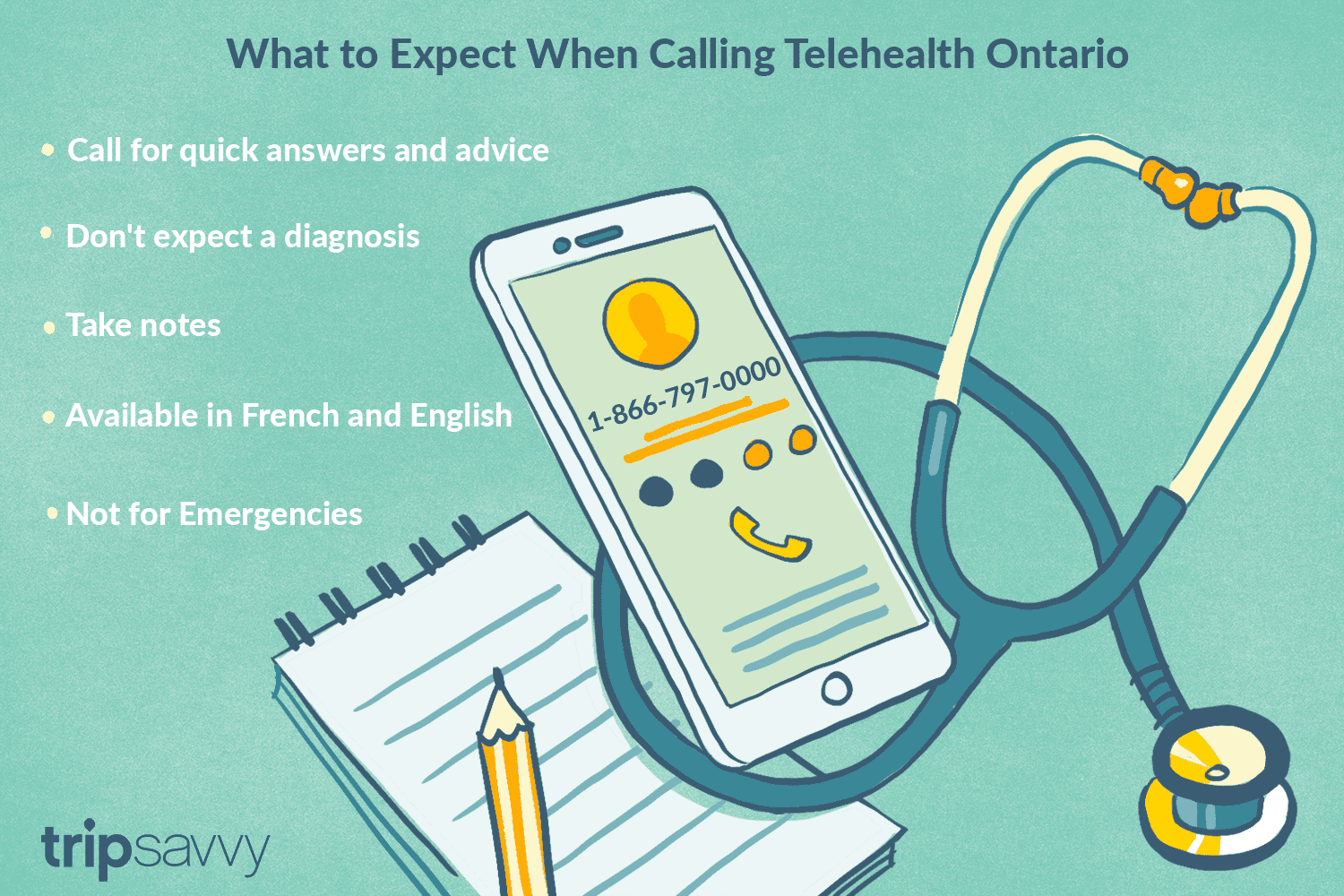 The Telehealth Ontario Number And When To Use It