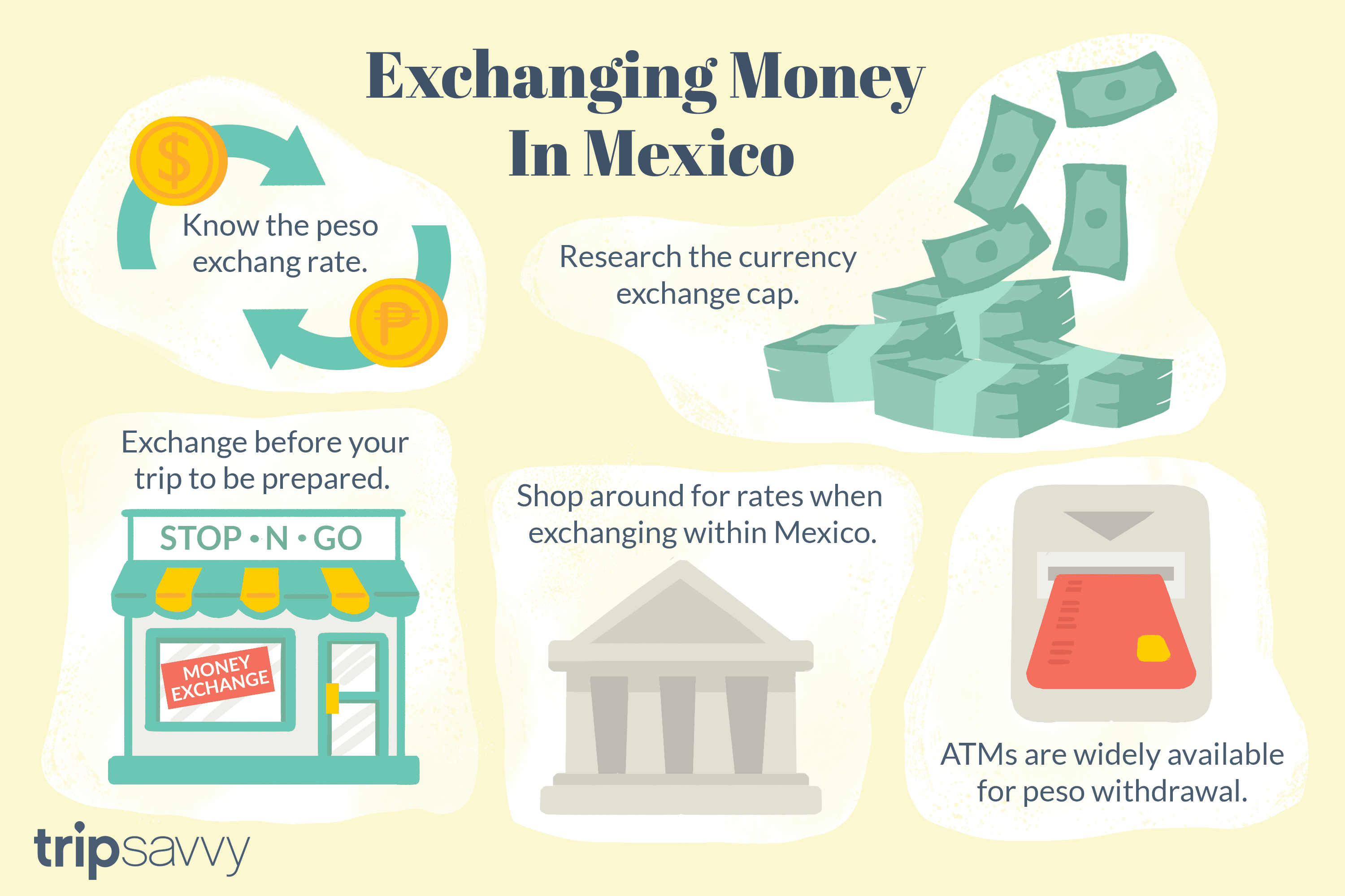 The Currency In Mexico
