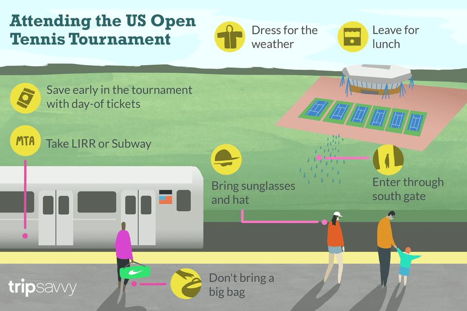 Asistir al Torneo Abierto de Tenis de Estados Unidos