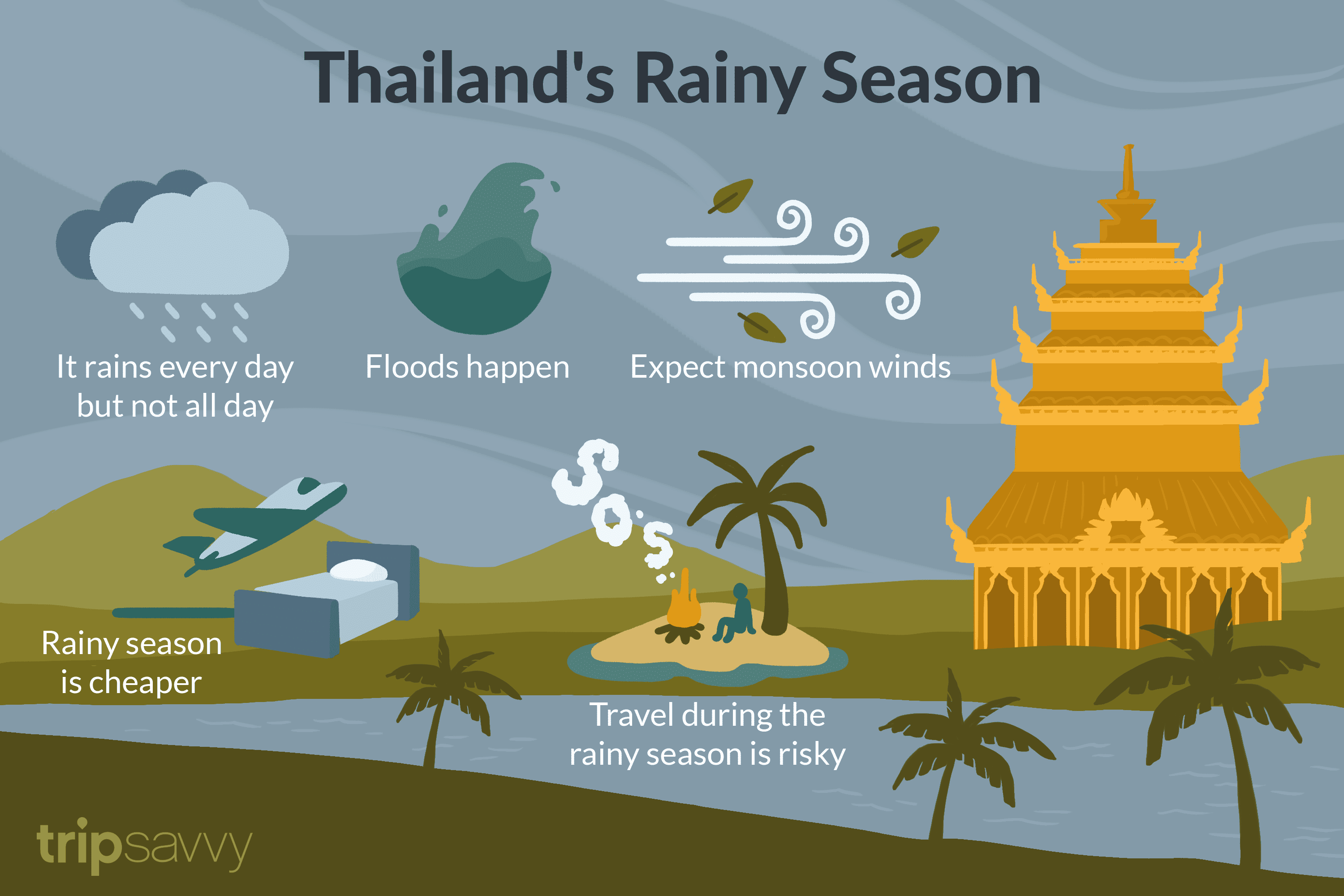 Thailand's Rainy Season: What to Expect