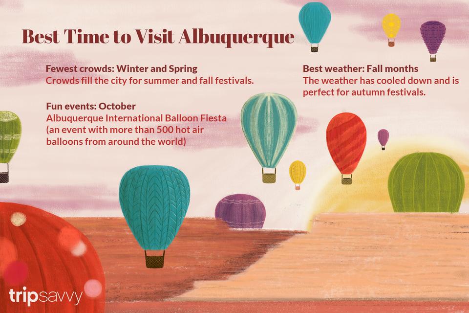 best time to visit albuquerque