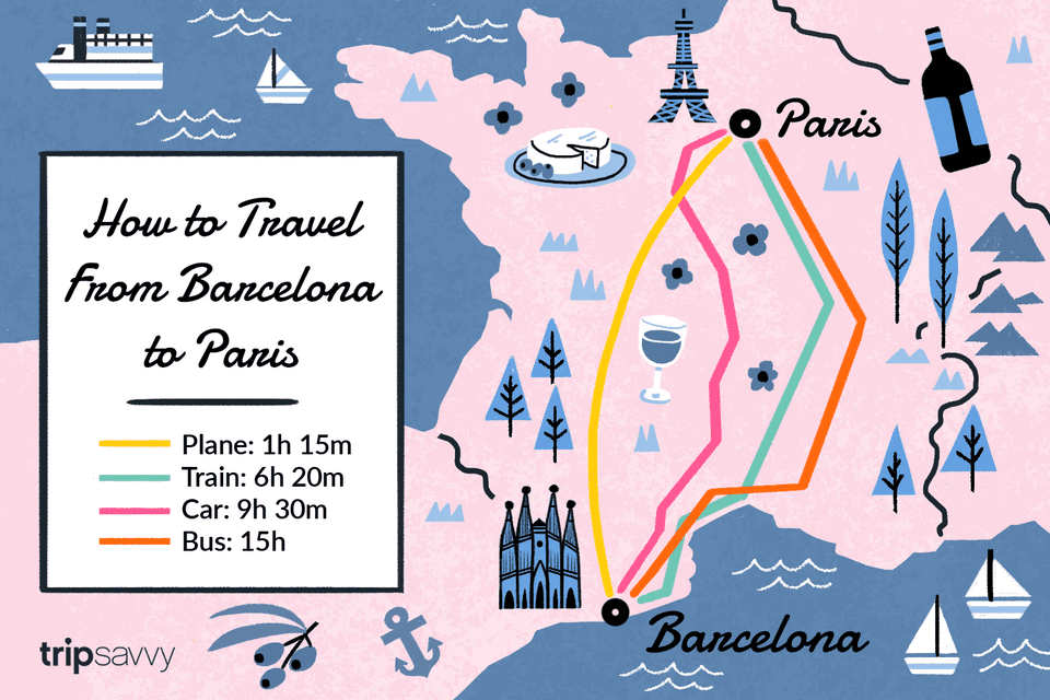 How To Get From Barcelona To Paris