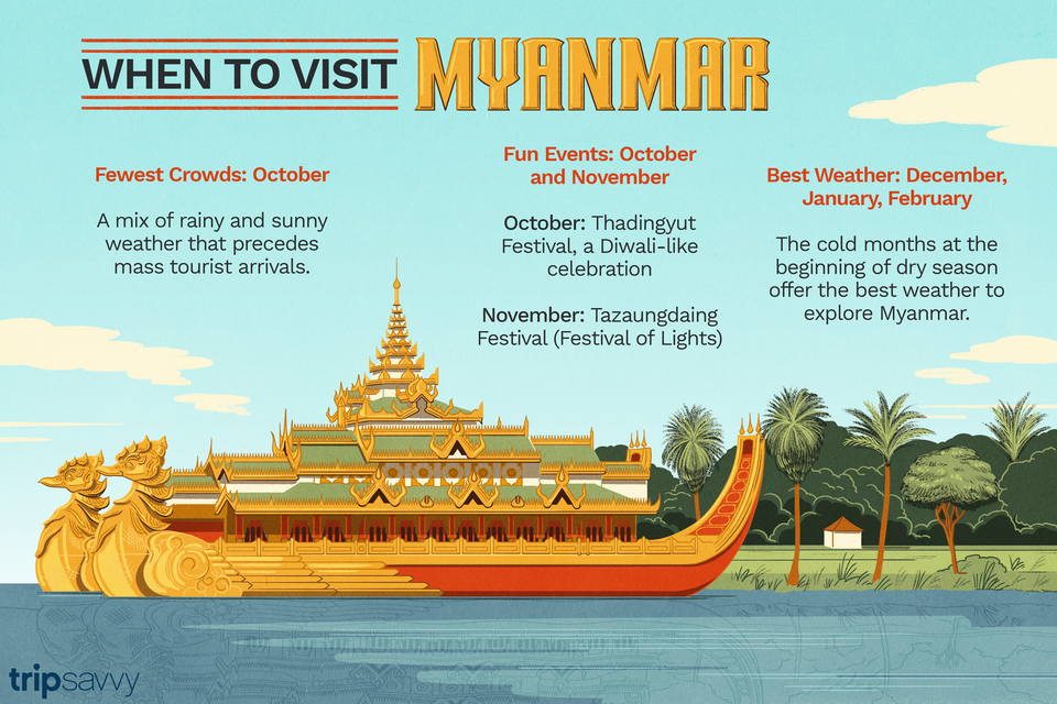 when to visit Myanmar
