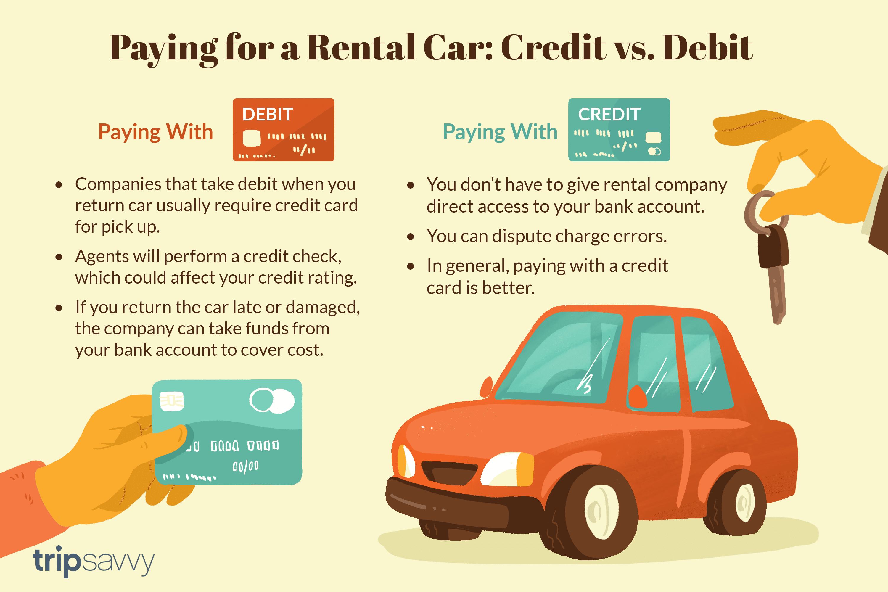 Rental Cars Paying With Credit Or Debit Cards