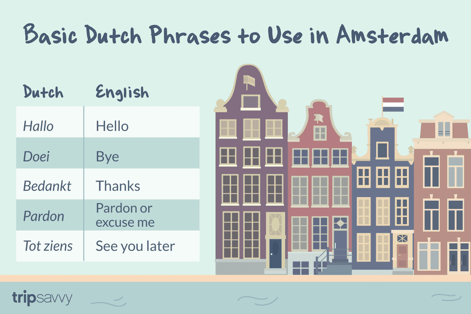 Basic Dutch Phrases to Use in Amsterdam