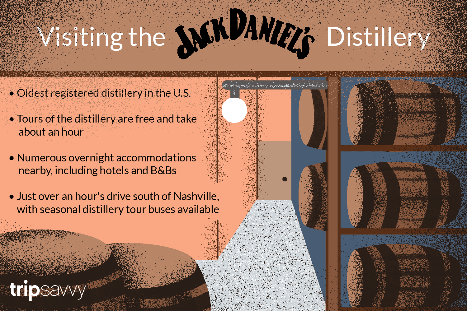 an illustration of the distillery with tips for visiting