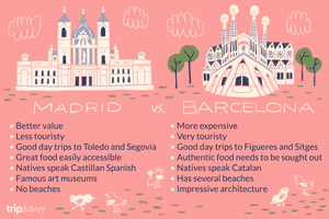 Madrid or Barcelona - which is better?
