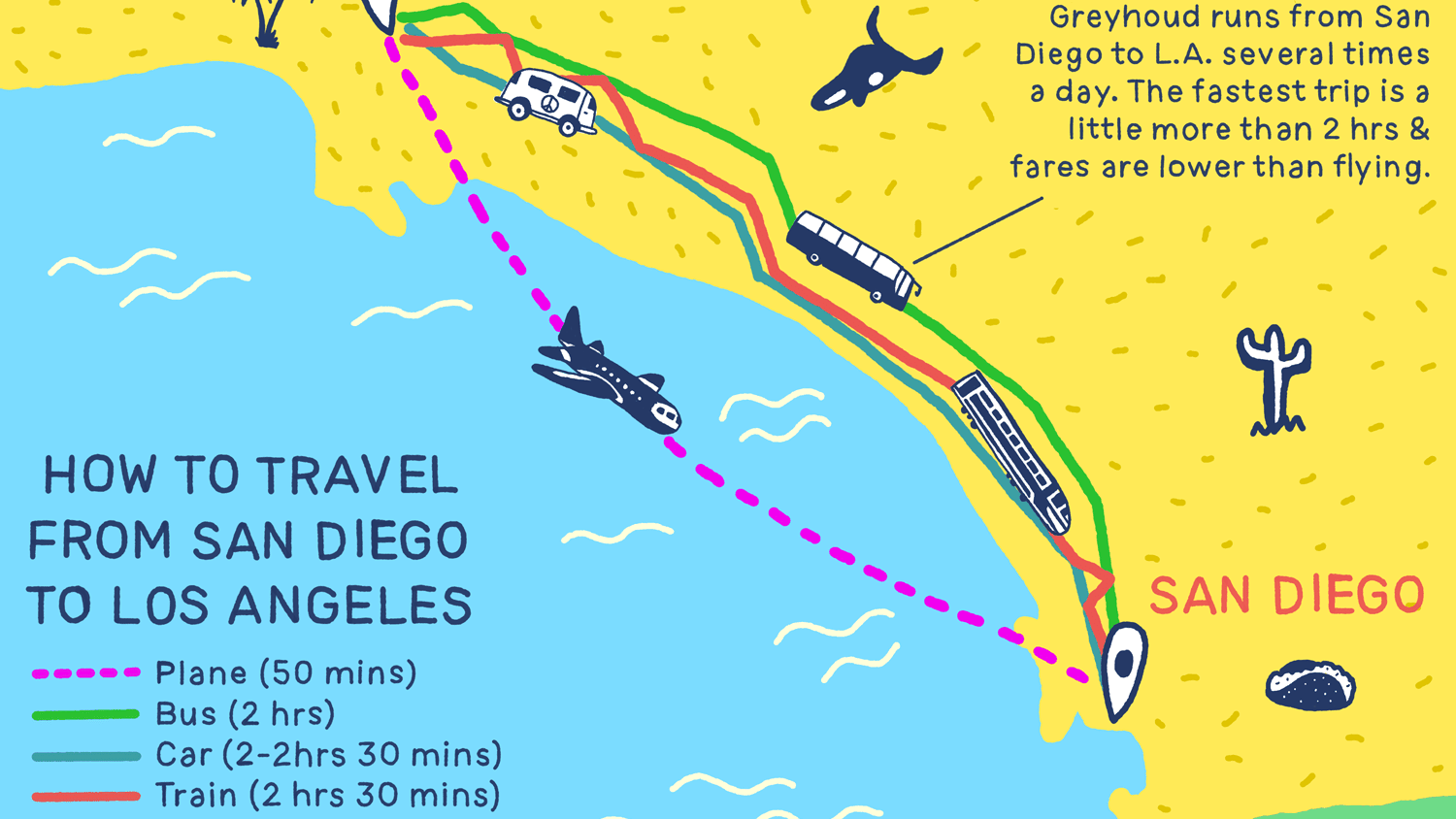 San go to Los Angeles - All of the Travel Options San Go Airport Car Rental Map on 2014 atlanta airport detailed map, atlanta tx map, magical express airport map,