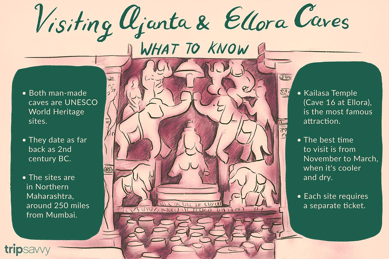 Illustration giving info on the Ajanta & Ellora Caves