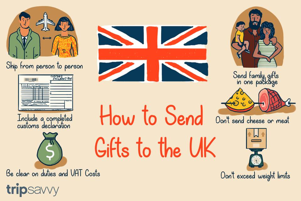 illustration explaining how to send gifts to the uk