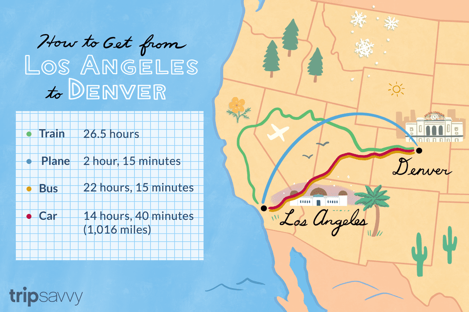 how to get from los angeles to denver