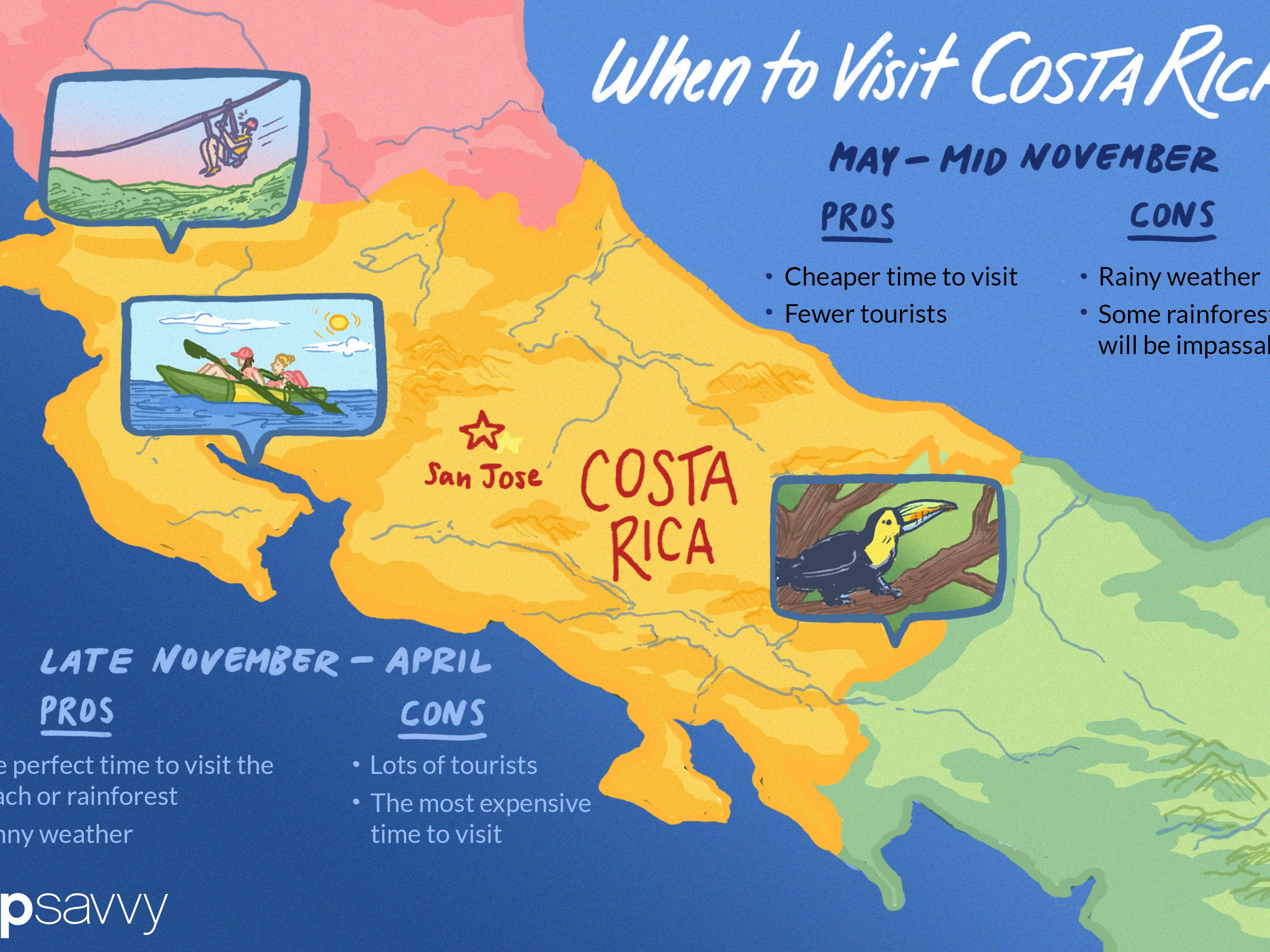 costa rica weather map The Best Time To Visit Costa Rica costa rica weather map
