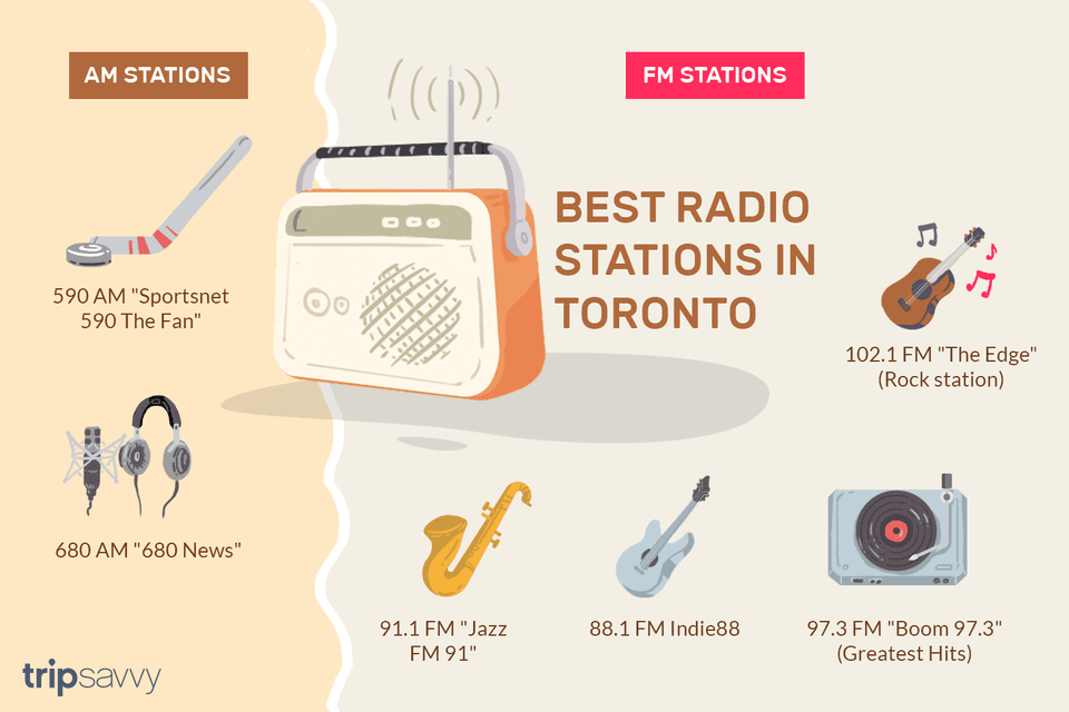 Toronto's Best Radio Stations for Music, Info and Talk