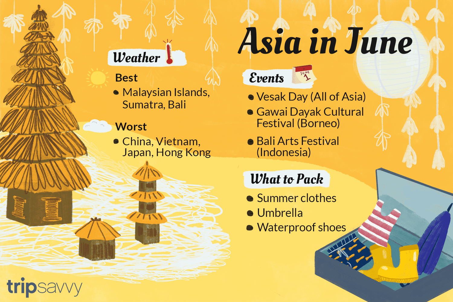 June In Asia Weather And Event Guide