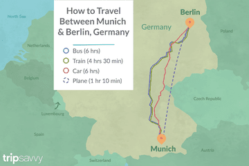 An illustration depicting the different travel methods and times to get between Berlin and Munich