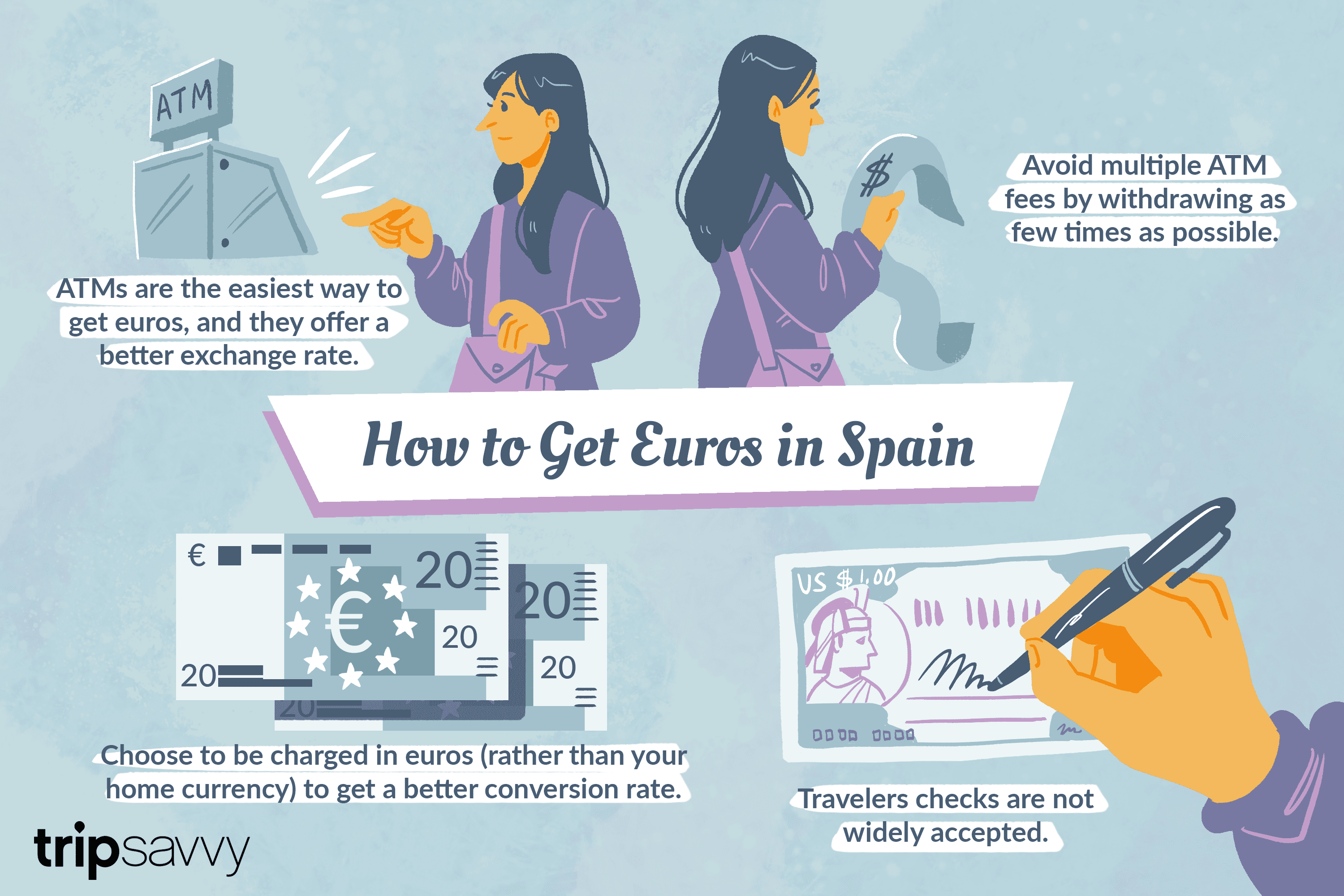 How to Get Euros on Your Trip to Spain