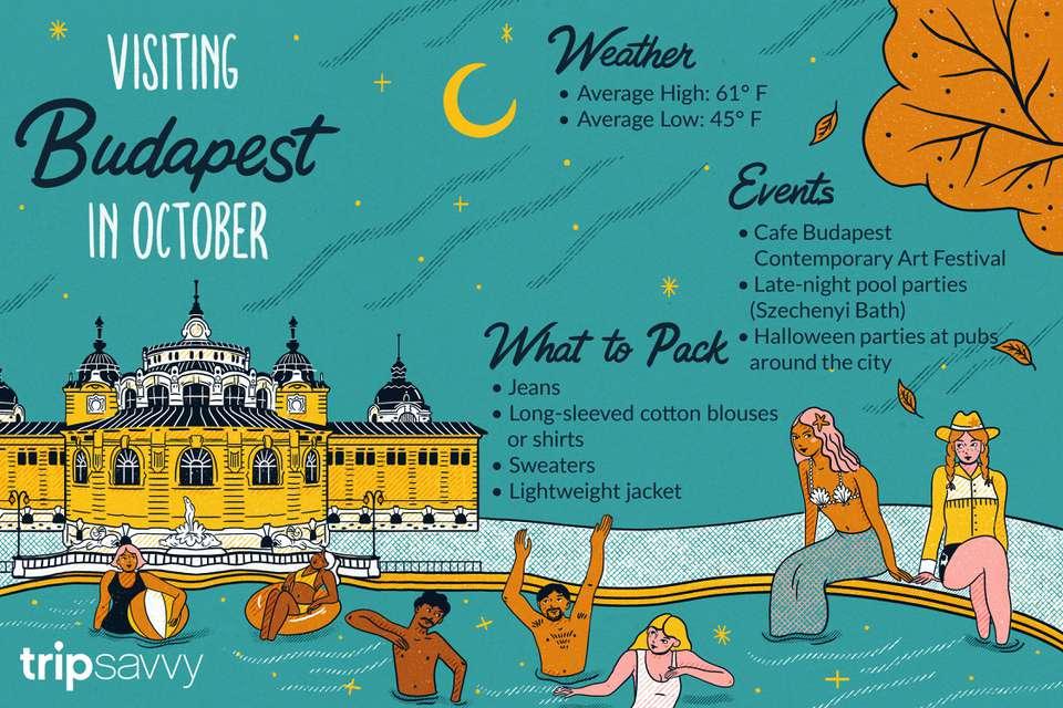 Illustration explaining Budapest in October