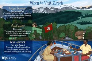 when to visit zurich