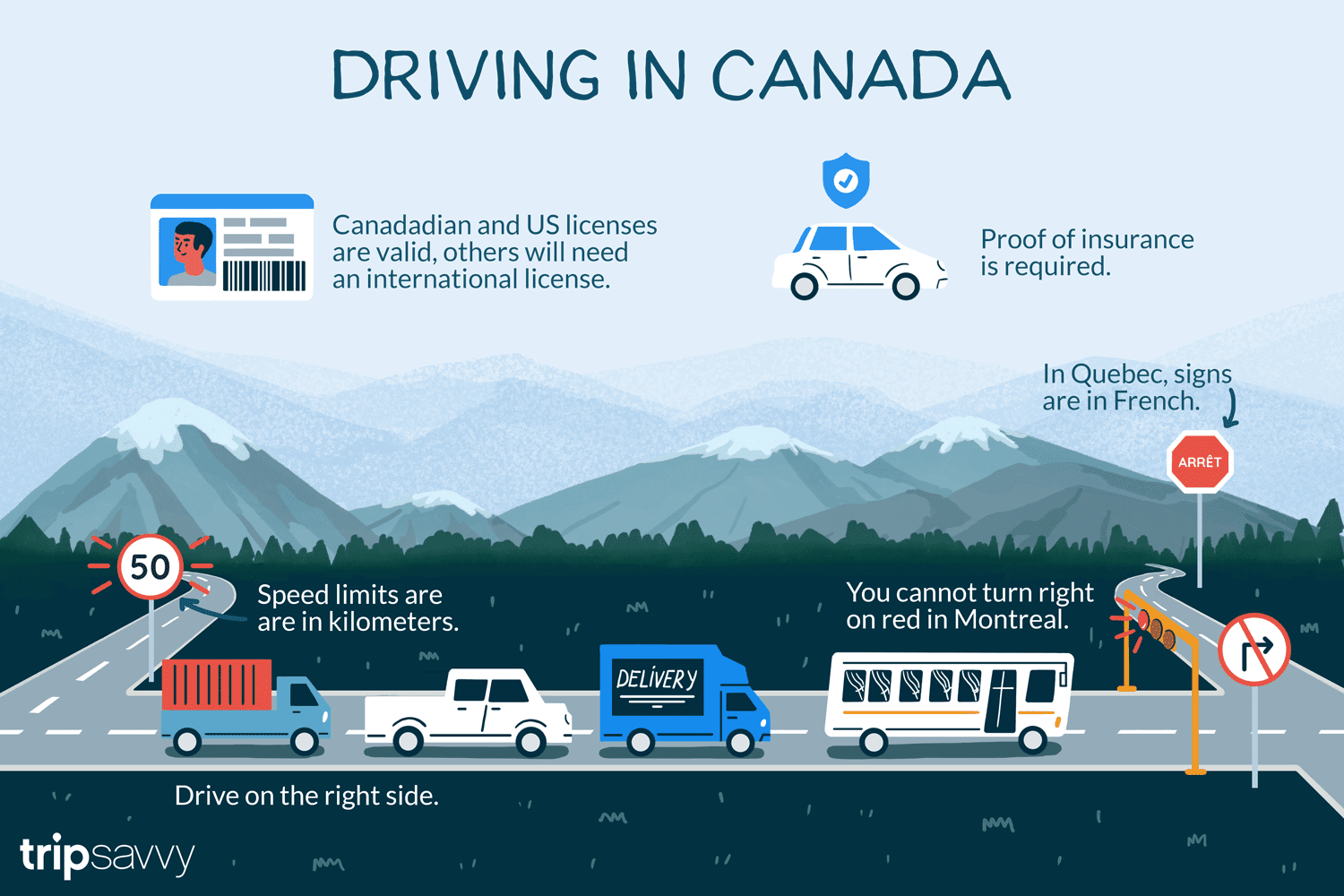 Driving in Canada: What You Need to Know