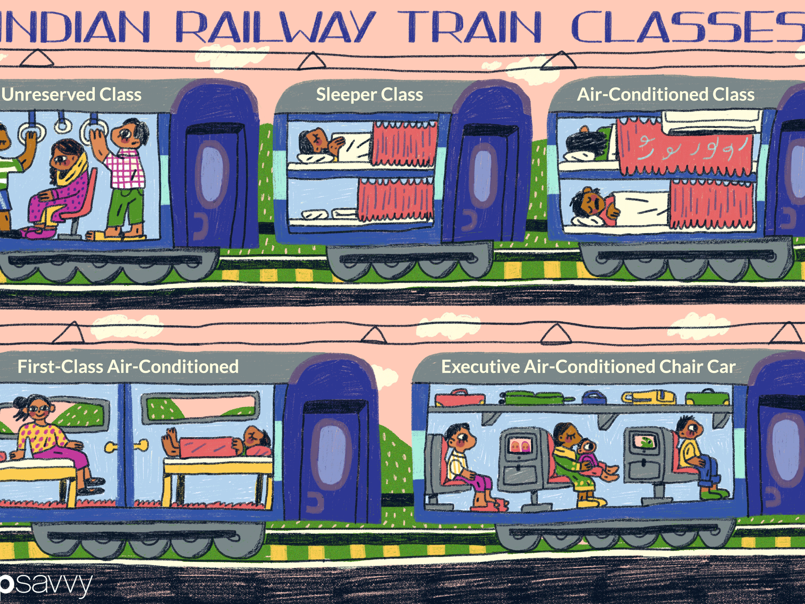 Indian Railways Classes of Travel on Trains (with Photos)