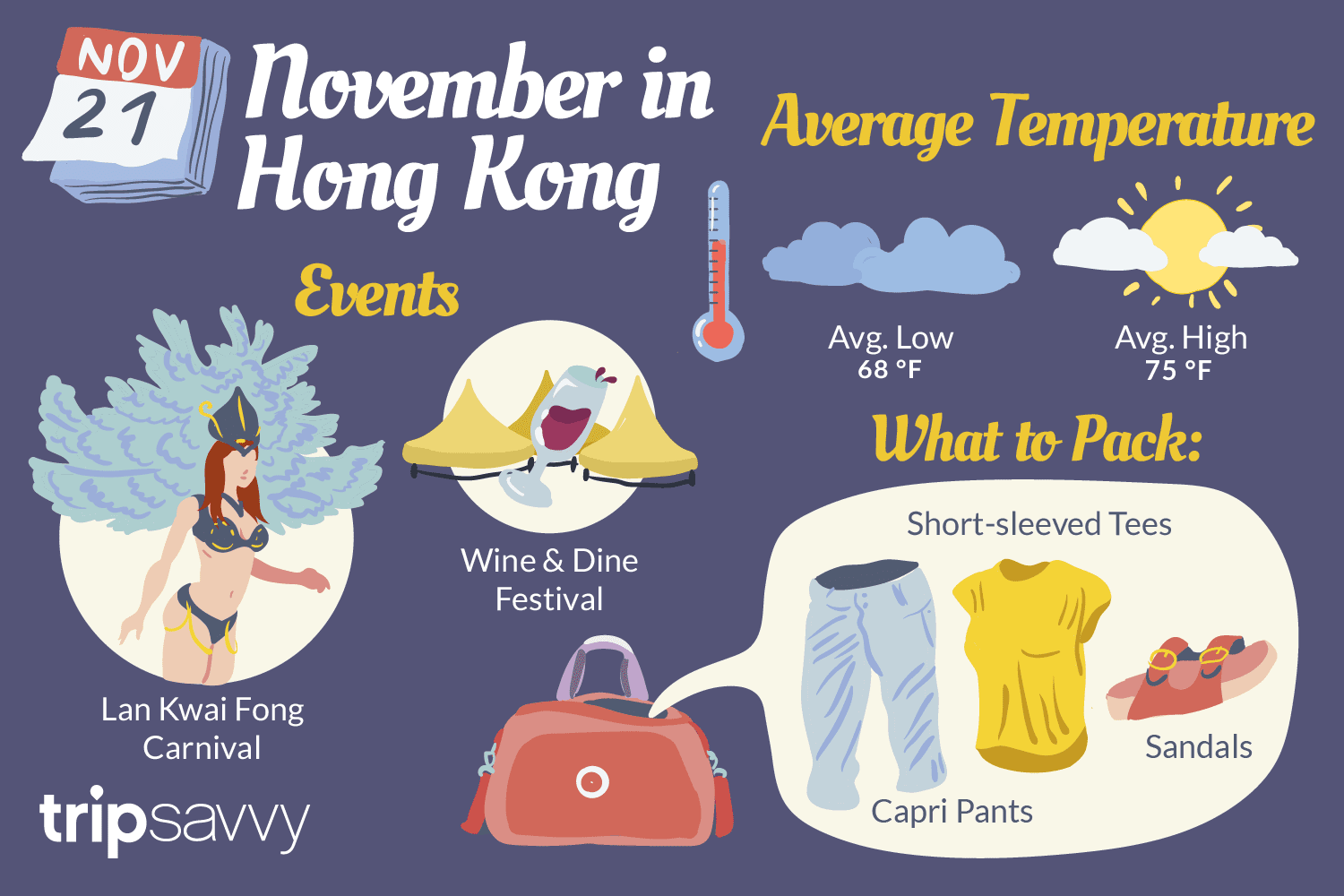 November in Hong Kong: What to Expect