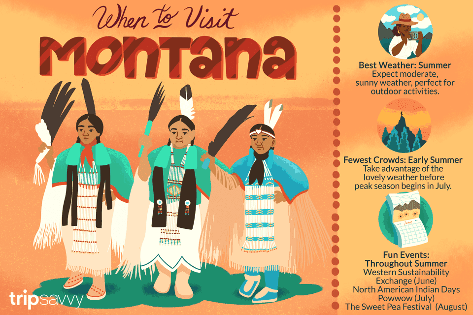 Illustration showing three Blackfeet Nation dancers in ceremonial dress with information from the article about the best time to visit Montana