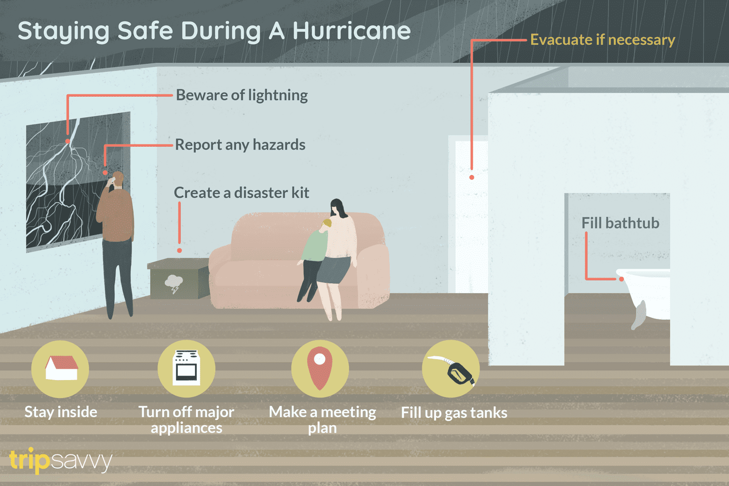 Safety during a hurricane