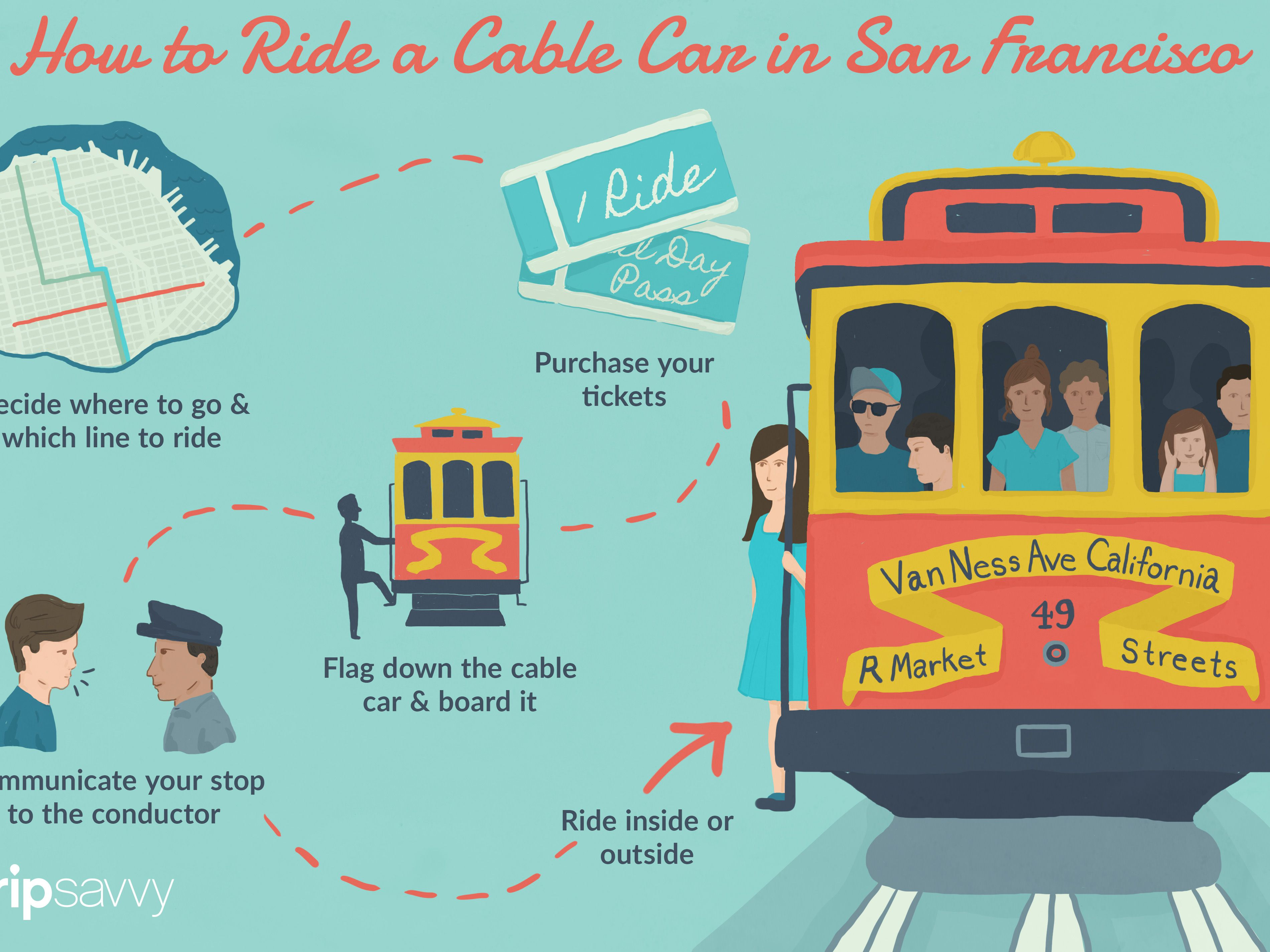 Ride A San Francisco Cable Car What You Need To Know