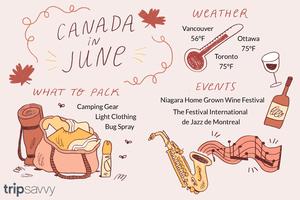 Canada in June