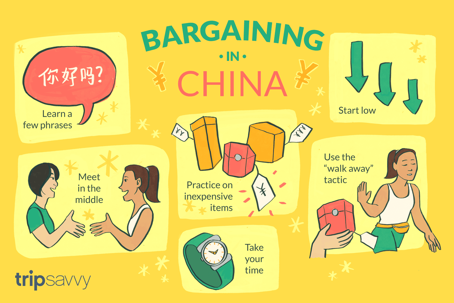 Illustration showing how to bargain in China