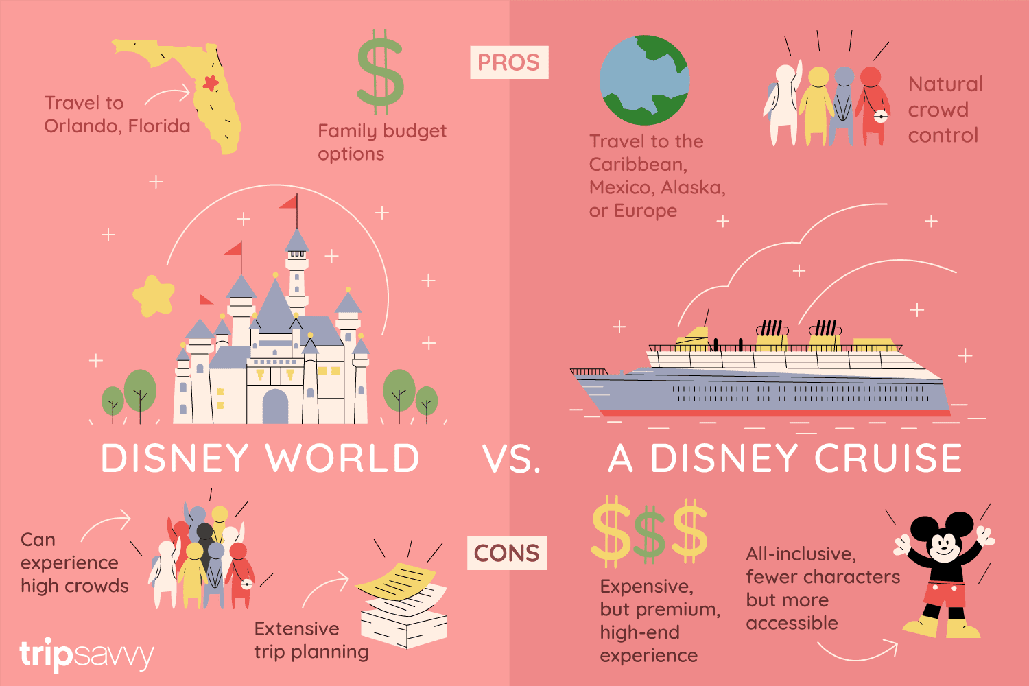Disney Travel Planning Disney World vs Disney Cruise