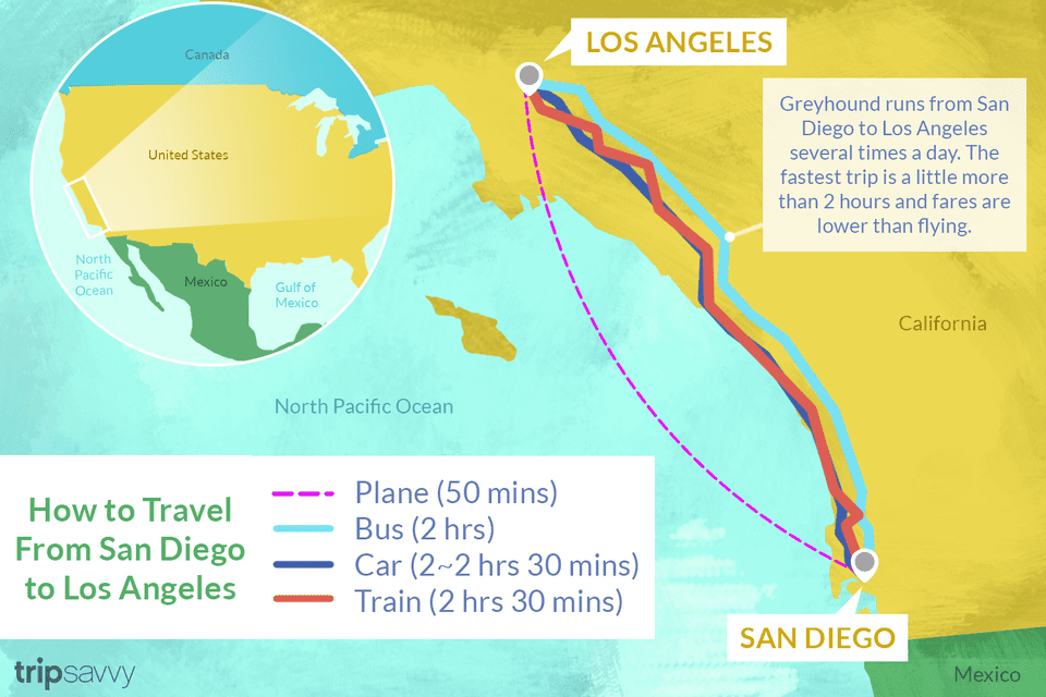 San Diego to Los Angeles All of the Travel Options