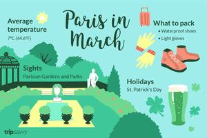 Paris in March graphic
