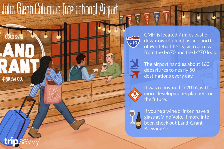 illustration of tips for flying through John Glenn Columbus International Airport