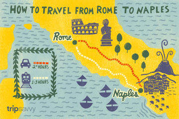 How to travel from Rome to Naples