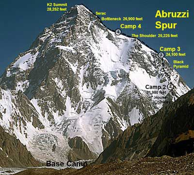 K2 is not only the second highest mountain in the world but also one of the most dangerous.