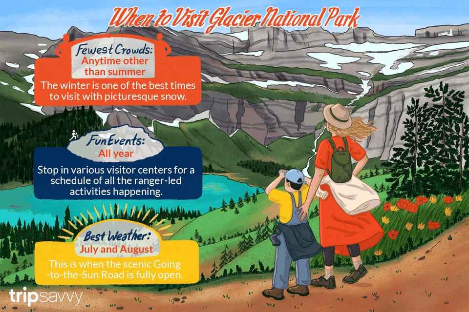 when to visit glacier national park