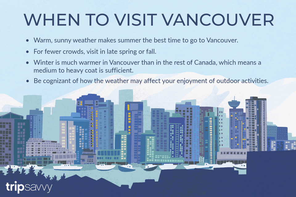 when to visit vancouver