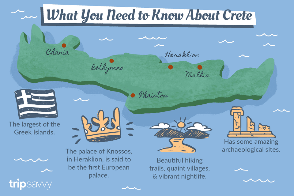 What to Know about Crete