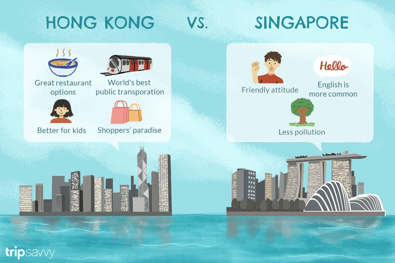 Should You Visit Hong Kong Or Singapore