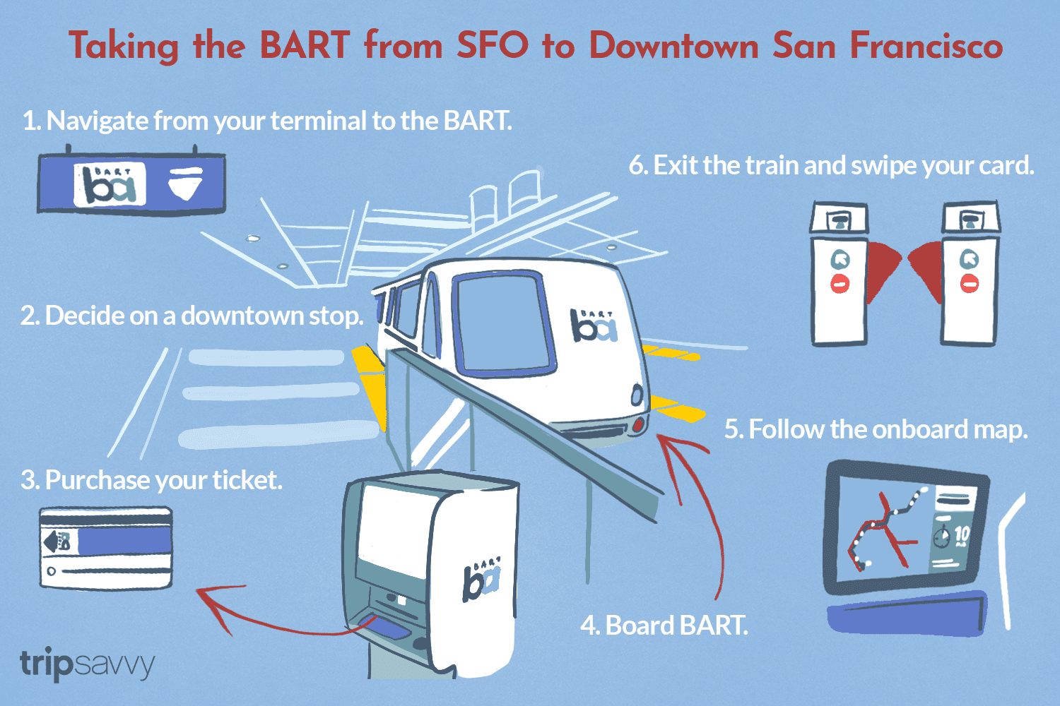 How to Take BART from SFO to Downtown San Francisco San Francisco Bart Route Map on bart station map, bart line map, san francisco bus routes, bart extension map, amtrak route map, los angeles metro route map, sf bart map, east bay bart map, bart hotel map, bay area bart route map, bart rail map, sfo bart map, bart super mario map, washington metro route map, bart system map, bart schedule & map, bay area rail map, bart subway map, bart train map, bart parking map,