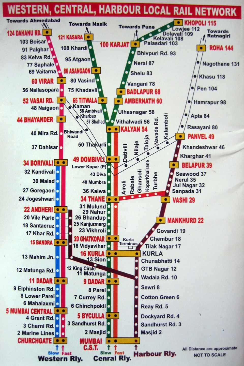 Mumbai train map