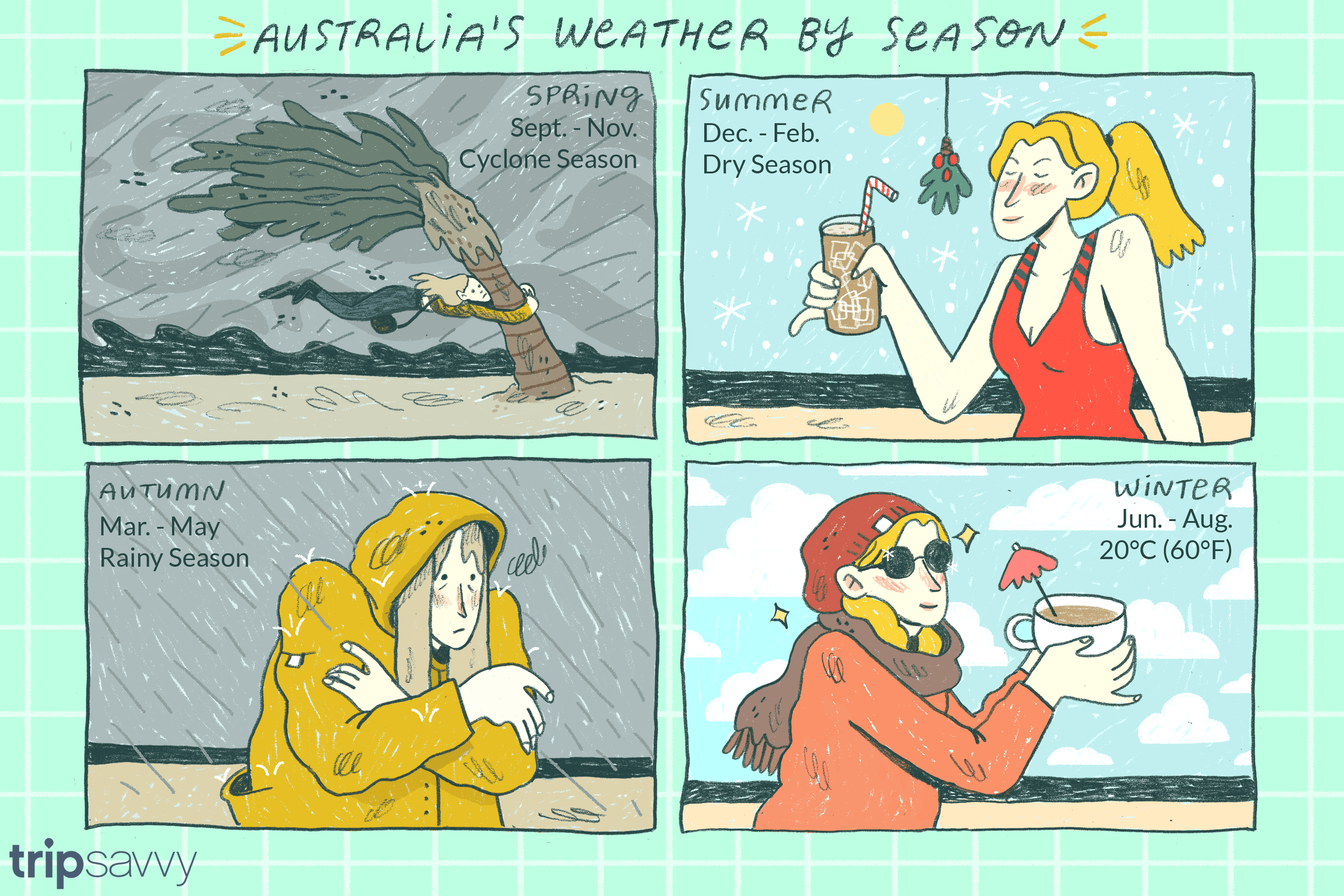 when are the 4 seasons in australia