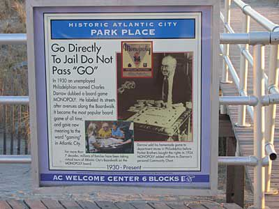 Sign featuring a monopoly piece