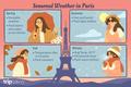 Seasonal Weather in Paris