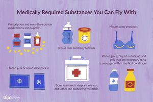 Medically required substances you can fly with