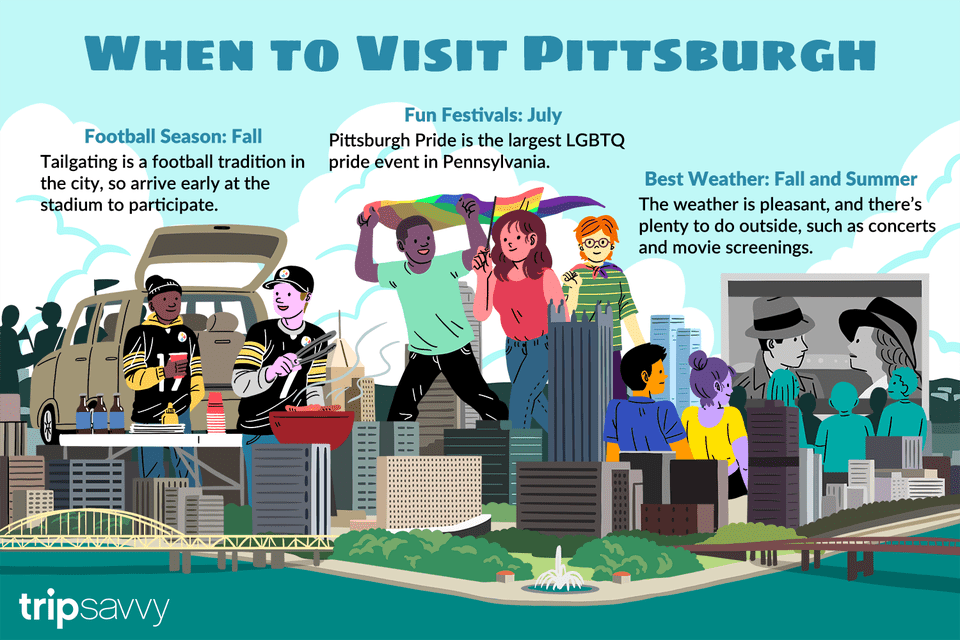 illustration of the best times to visit pittsburgh