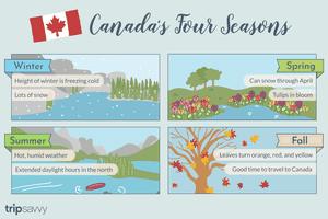 Canada's Four Seasons