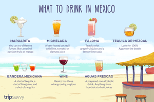 Illustration of a beach with different popular drinks in mexico with their typical glassware